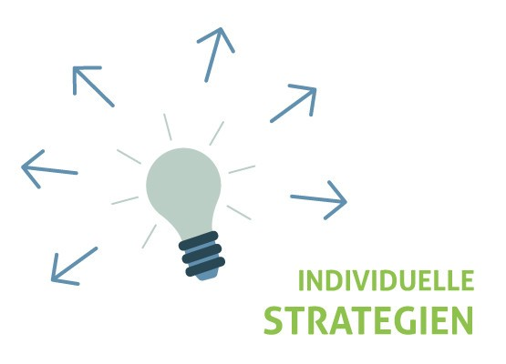 Individuelle Shopware SEO-Strategien